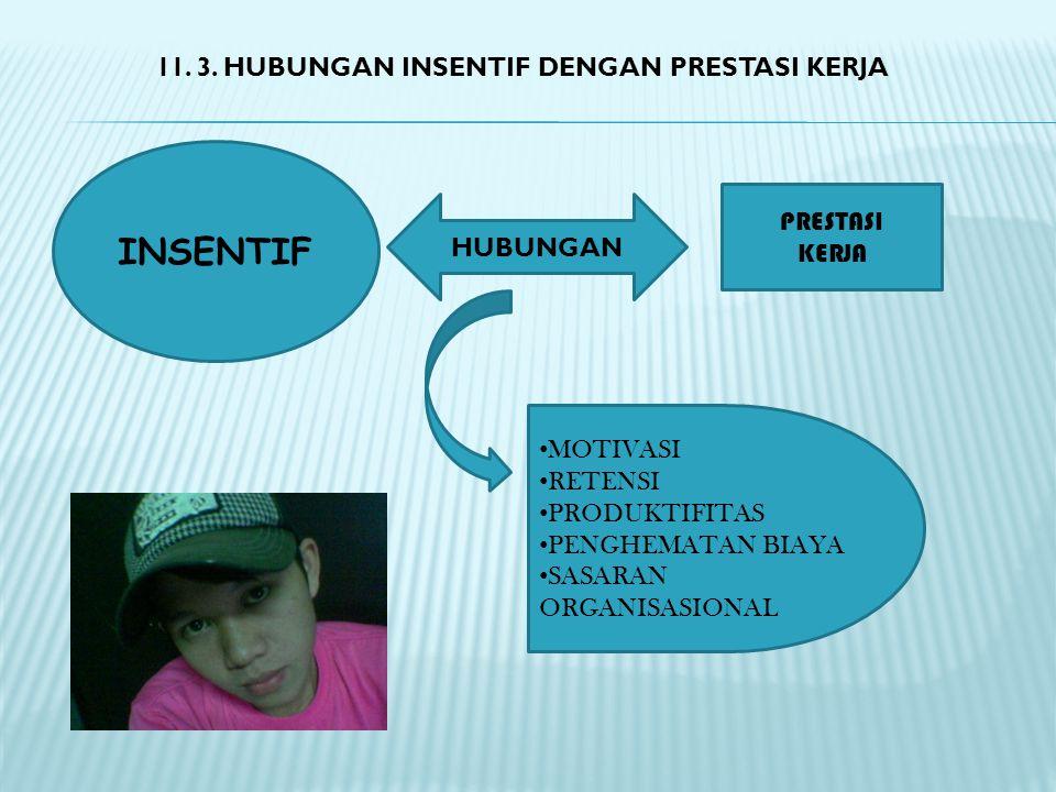 INSENTIF 11. 3. HUBUNGAN INSENTIF DENGAN PRESTASI KERJA PRESTASI