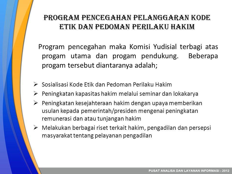 Program Pencegahan Pelanggaran kode etik dan pedoman Perilaku Hakim