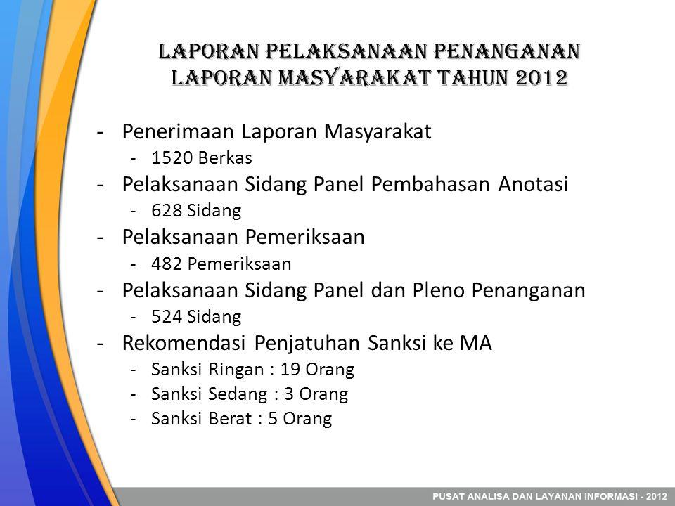 Laporan pelaksanaan penanganan laporan masyarakat tahun 2012