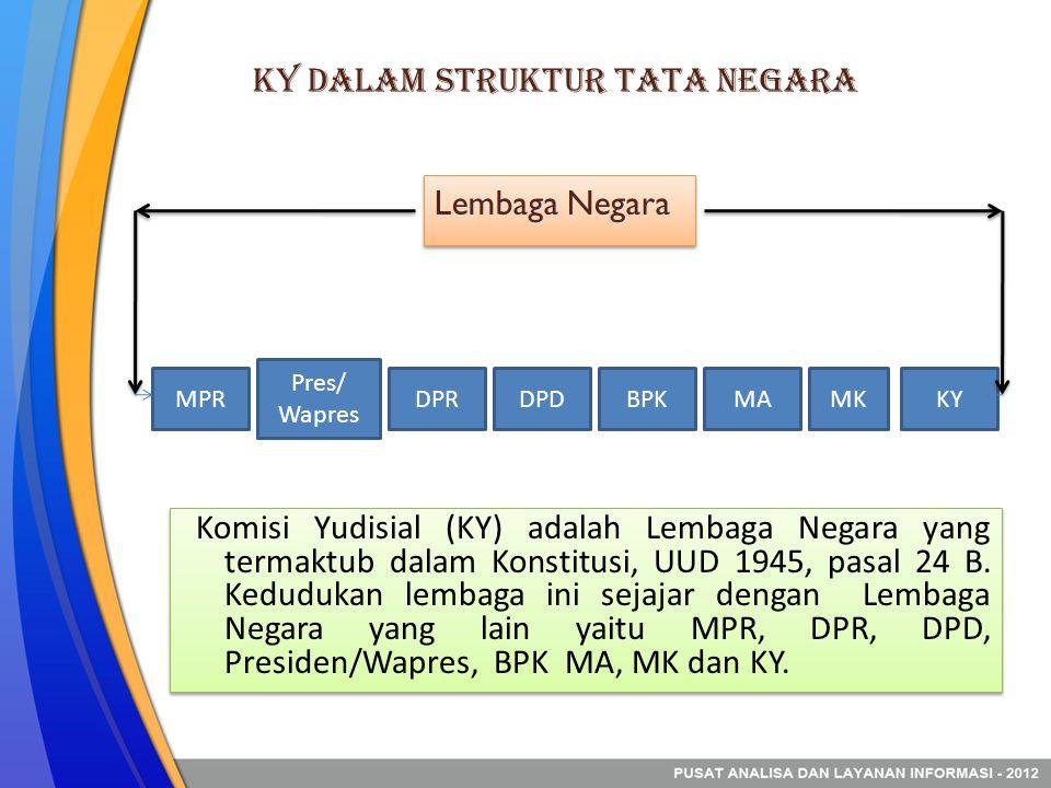 KY dalam Struktur Tata Negara