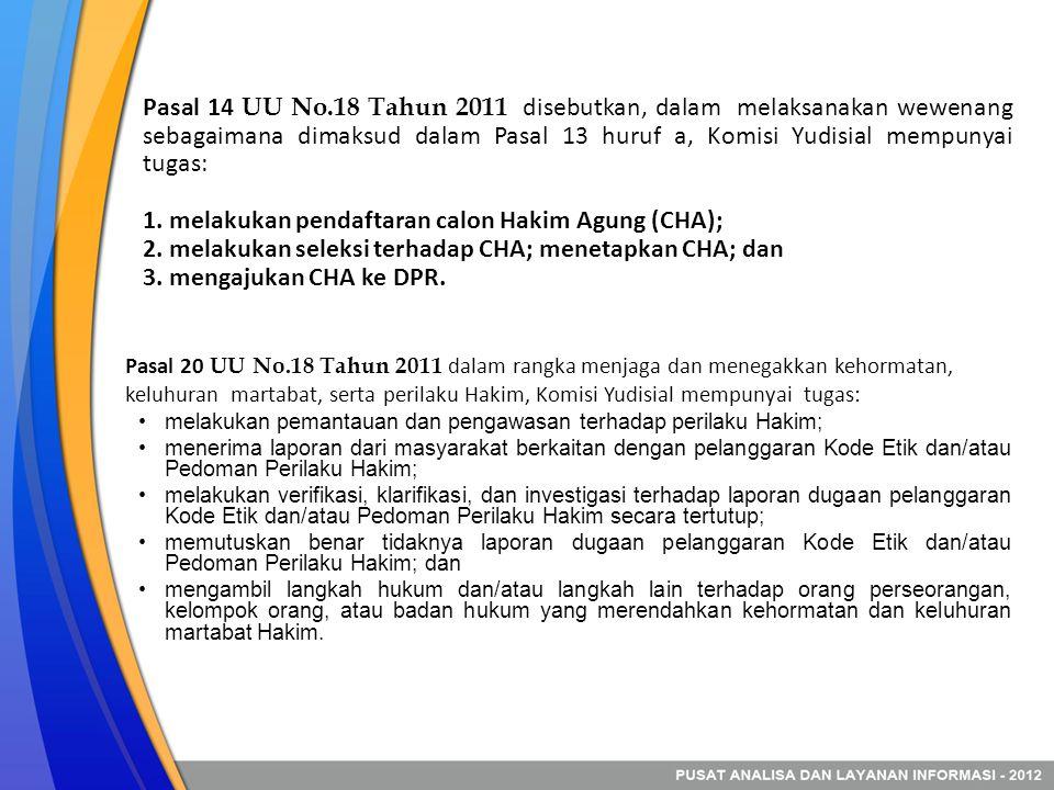1. melakukan pendaftaran calon Hakim Agung (CHA);