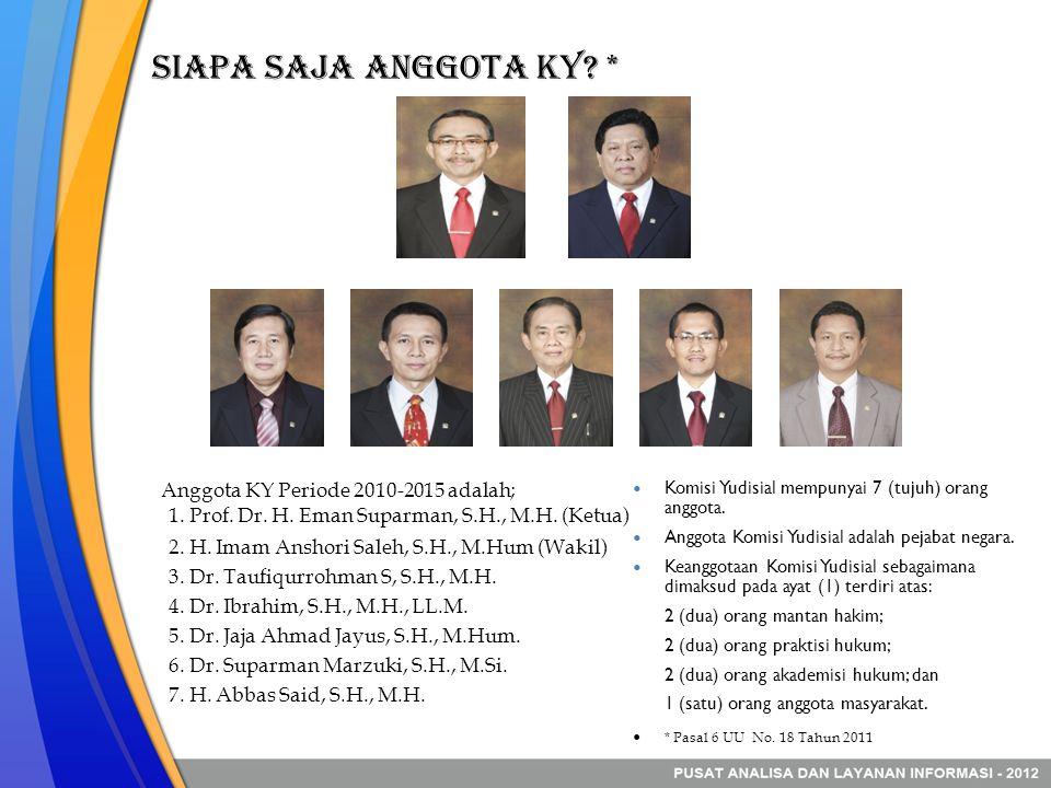 Siapa saja Anggota KY * Anggota KY Periode 2010-2015 adalah;