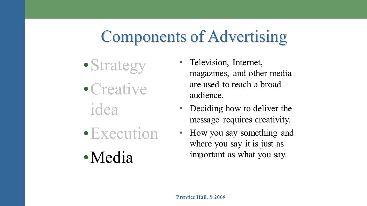 Components of Advertising