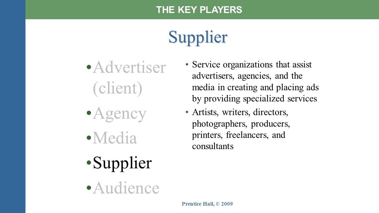 Supplier Advertiser (client) Agency Media Supplier Audience