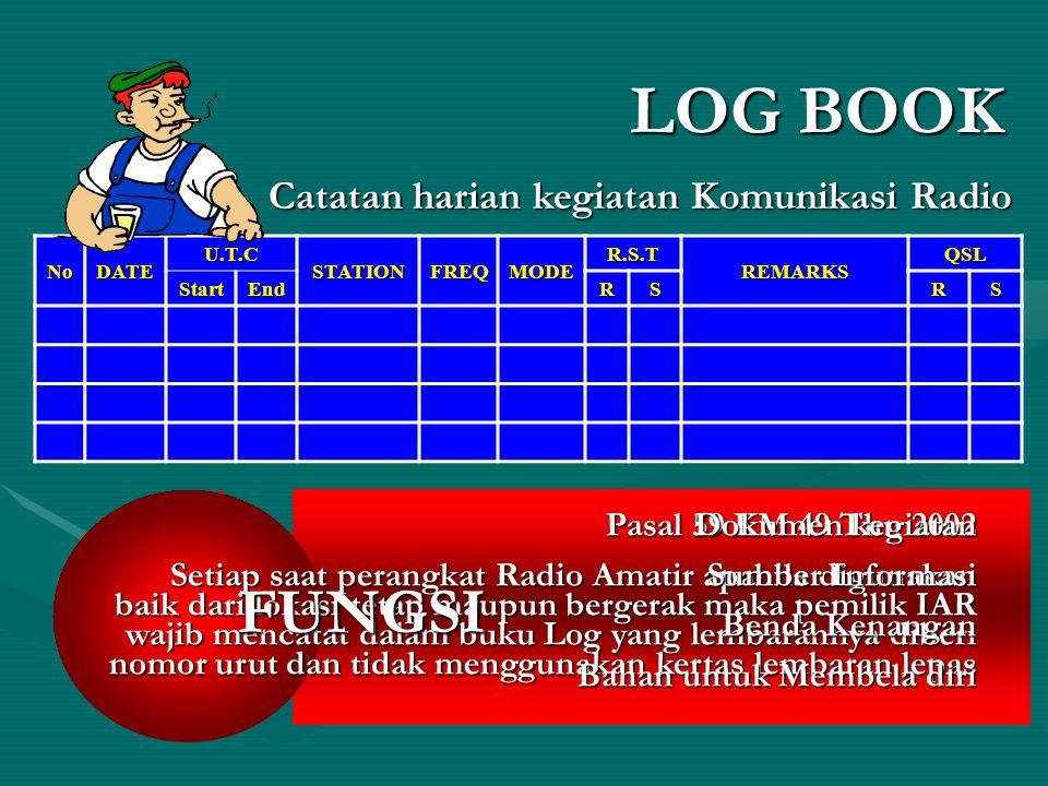 LOG BOOK FUNGSI Catatan harian kegiatan Komunikasi Radio