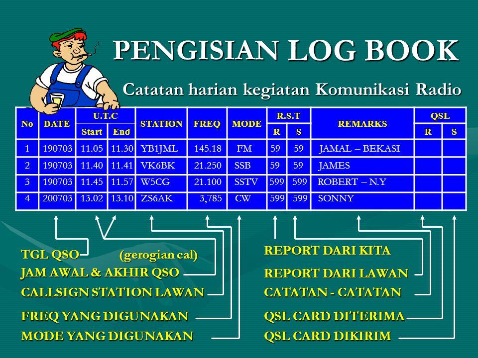 LOG BOOK PENGISIAN Catatan harian kegiatan Komunikasi Radio