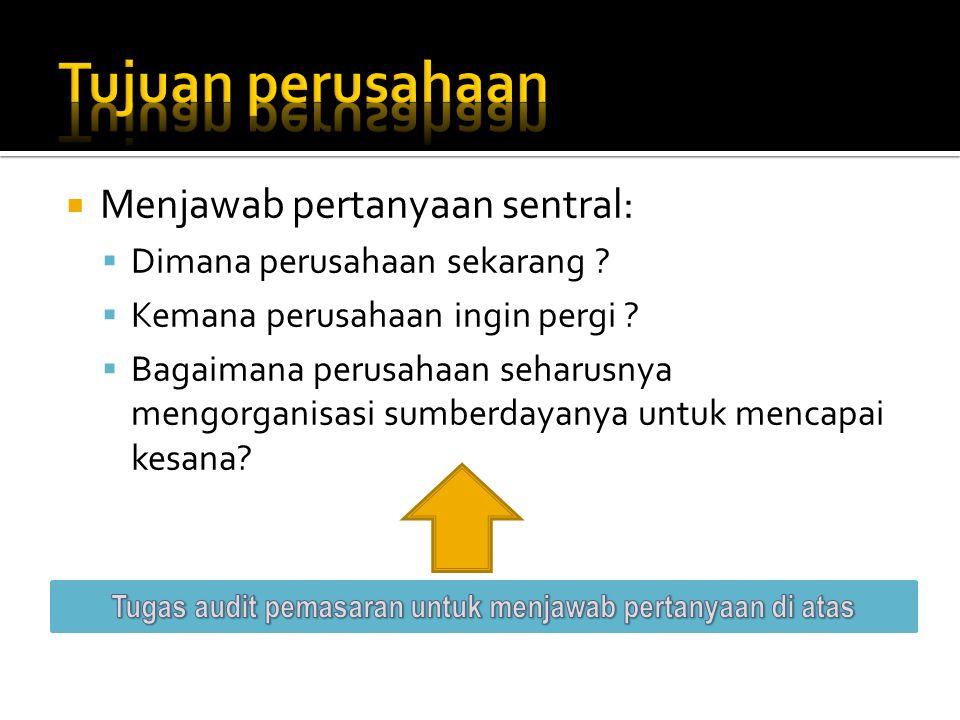 Tugas audit pemasaran untuk menjawab pertanyaan di atas