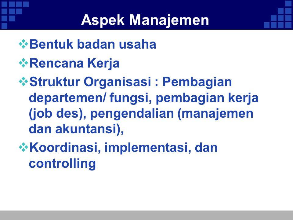 Aspek Manajemen Bentuk badan usaha Rencana Kerja