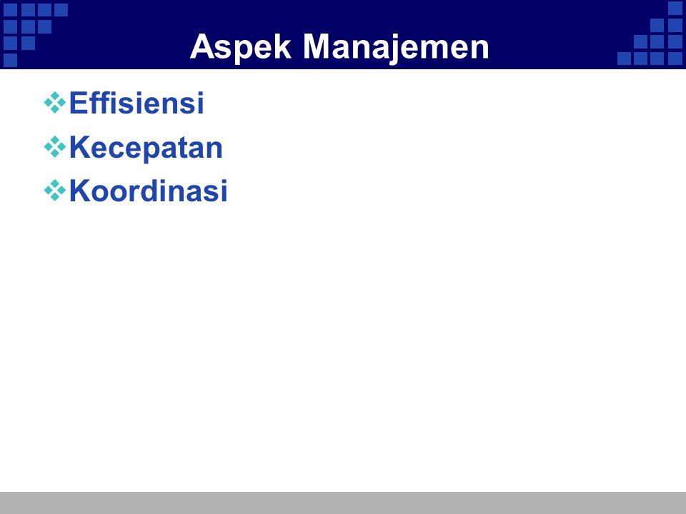Aspek Manajemen Effisiensi Kecepatan Koordinasi