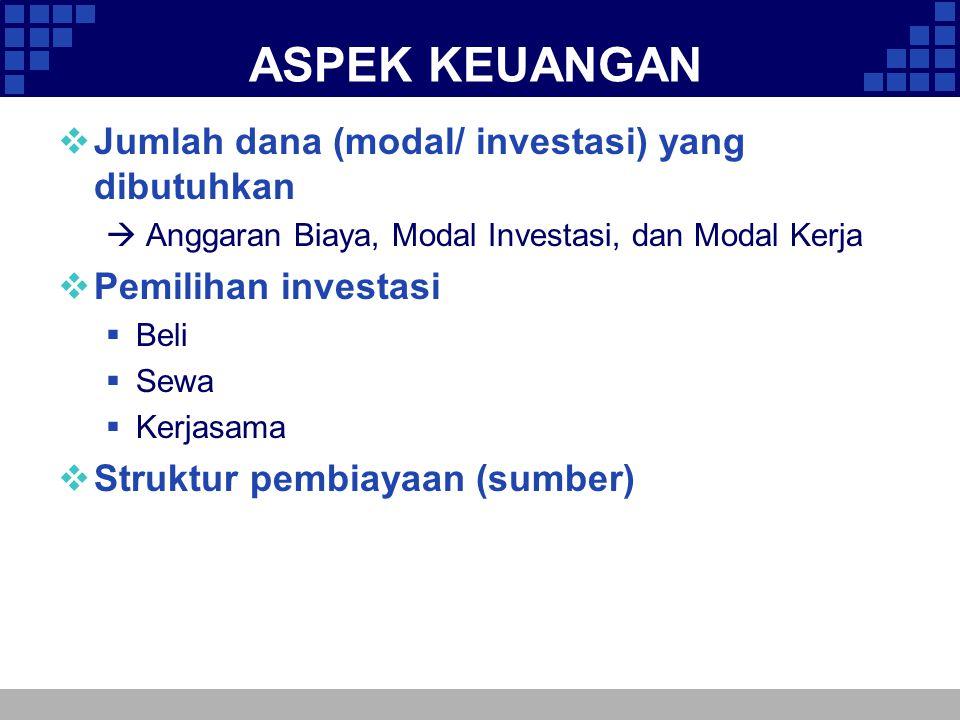 ASPEK KEUANGAN Jumlah dana (modal/ investasi) yang dibutuhkan
