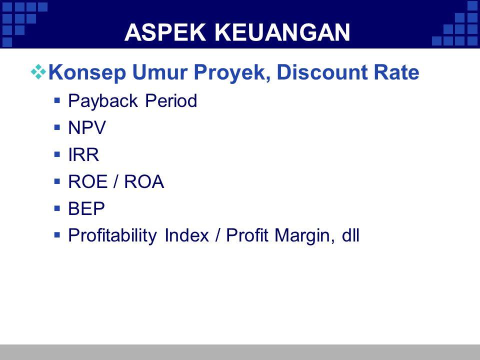 ASPEK KEUANGAN Konsep Umur Proyek, Discount Rate Payback Period NPV