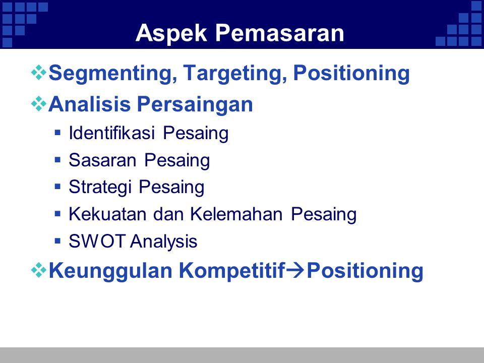 Aspek Pemasaran Segmenting, Targeting, Positioning Analisis Persaingan