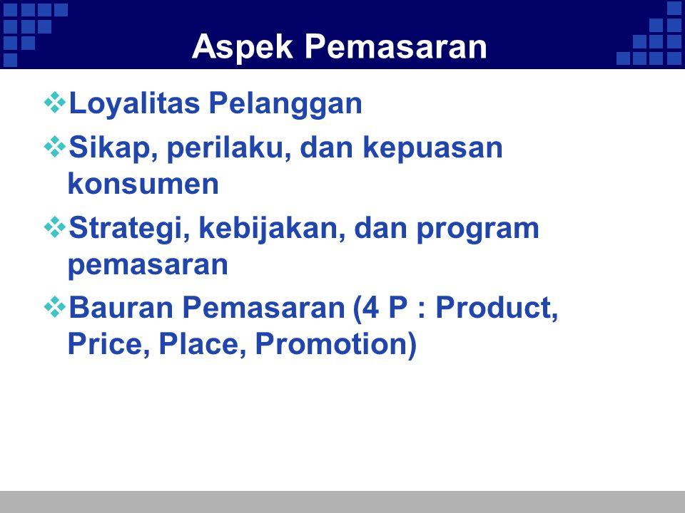Aspek Pemasaran Loyalitas Pelanggan