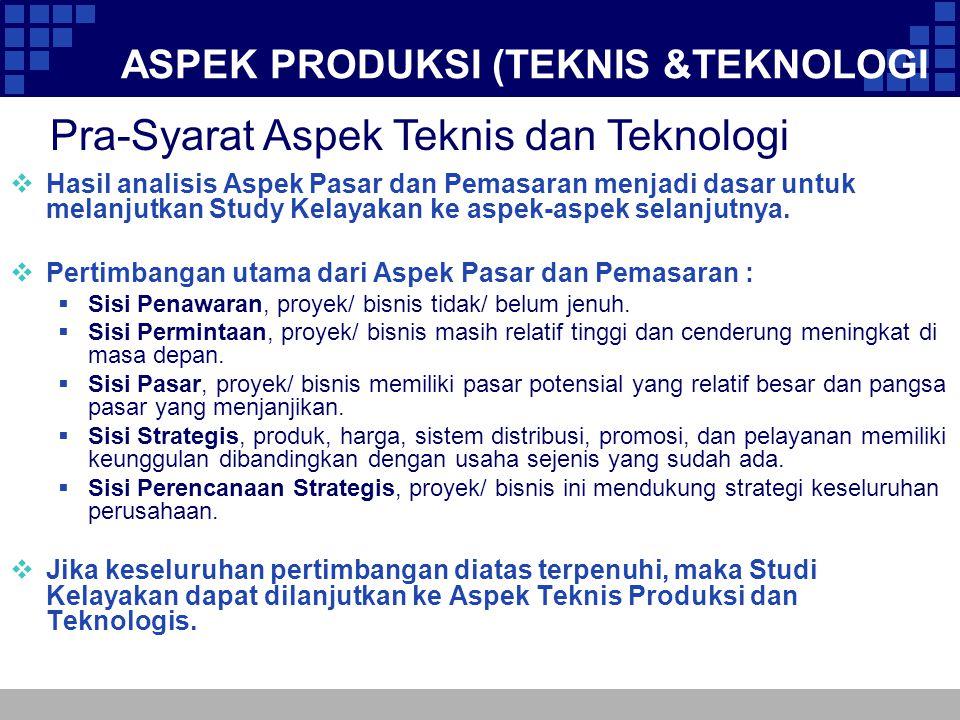 ASPEK PRODUKSI (TEKNIS &TEKNOLOGI
