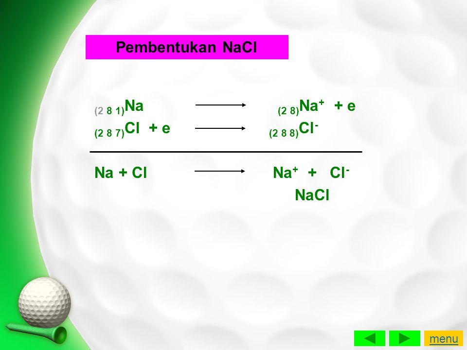 Pembentukan NaCl (2 8 1)Na (2 8)Na+ + e (2 8 7)Cl + e (2 8 8)Cl-