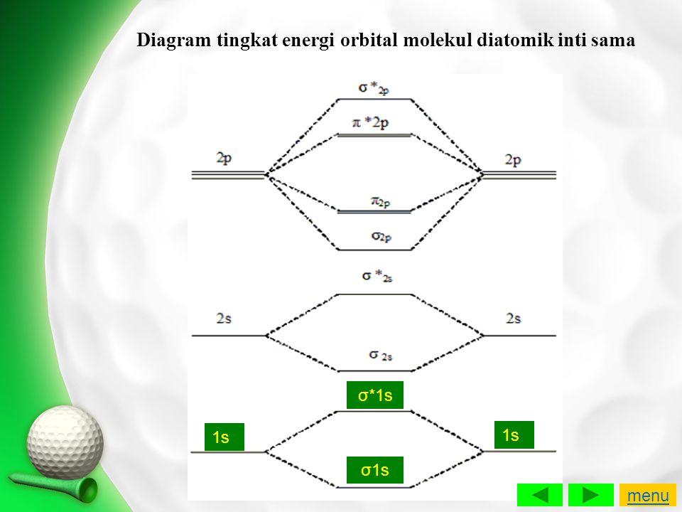 Diagram tingkat energi orbital molekul diatomik inti sama