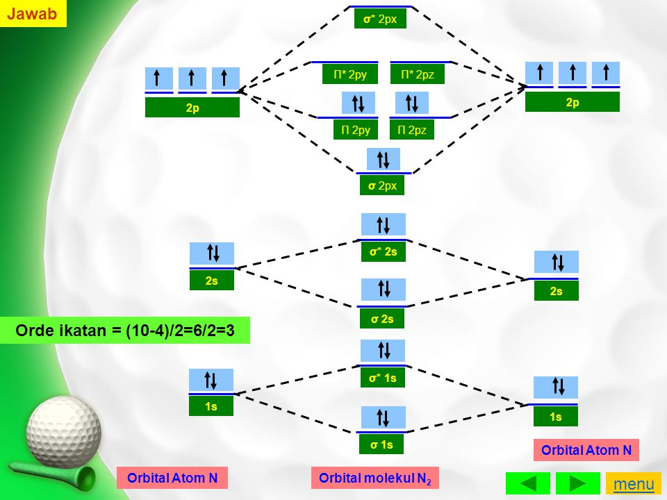 Jawab Orde ikatan = (10-4)/2=6/2=3 menu Orbital Atom N Orbital Atom N
