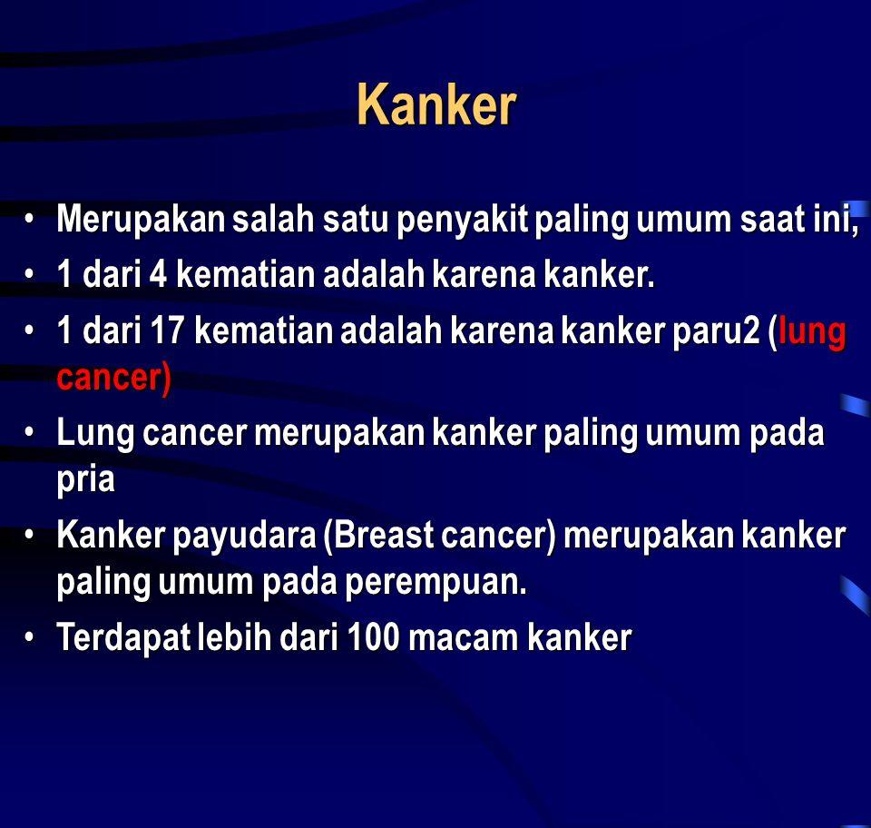 Kanker Merupakan salah satu penyakit paling umum saat ini,