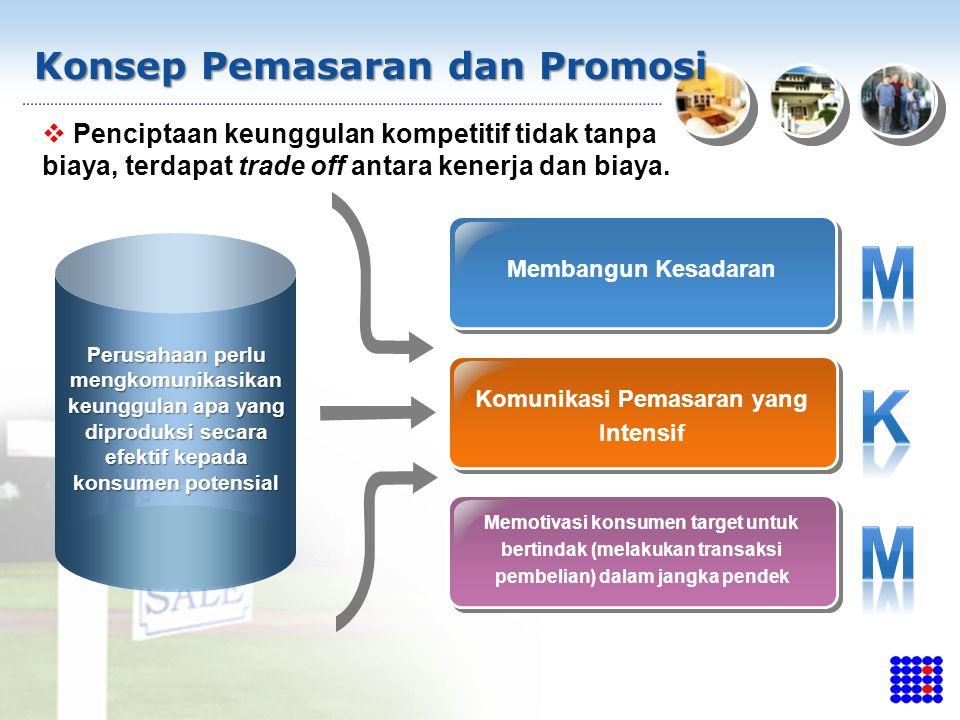 Konsep Pemasaran dan Promosi