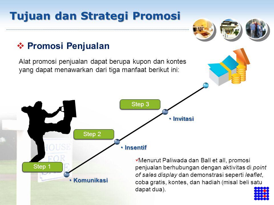 Tujuan dan Strategi Promosi