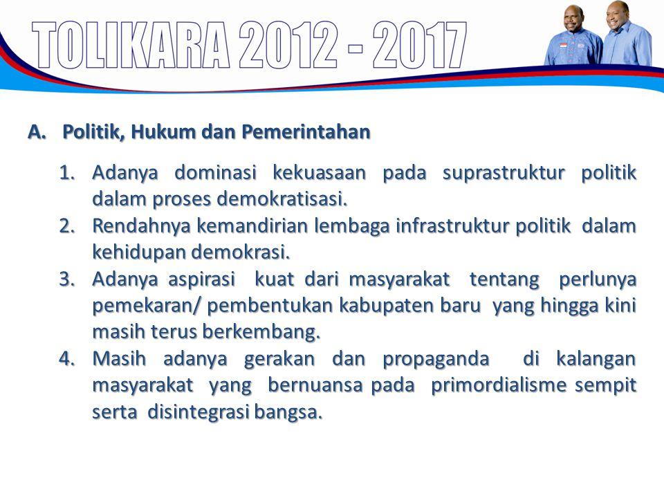 A. Politik, Hukum dan Pemerintahan
