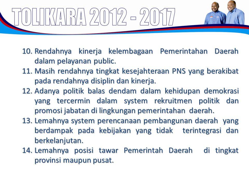 Rendahnya kinerja kelembagaan Pemerintahan Daerah dalam pelayanan public.