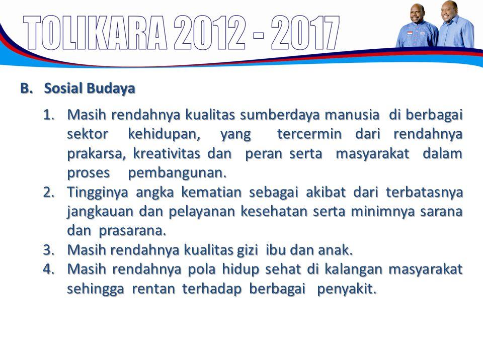 B. Sosial Budaya