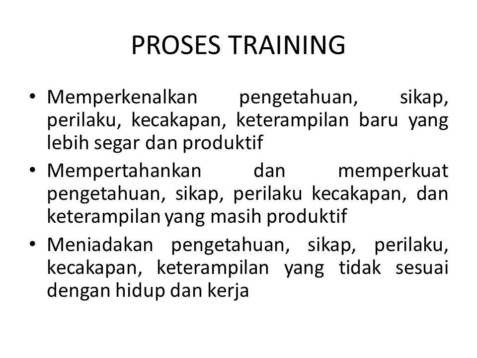 PROSES TRAINING Memperkenalkan pengetahuan, sikap, perilaku, kecakapan, keterampilan baru yang lebih segar dan produktif.