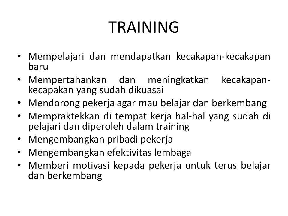 TRAINING Mempelajari dan mendapatkan kecakapan-kecakapan baru