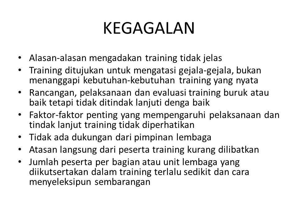 KEGAGALAN Alasan-alasan mengadakan training tidak jelas