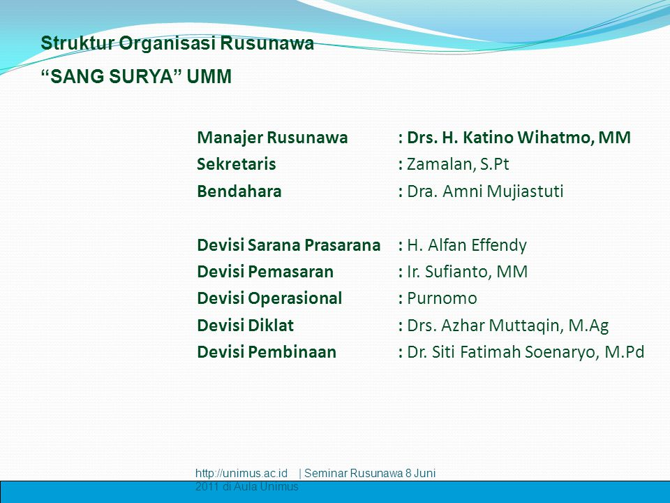 Struktur Organisasi Rusunawa SANG SURYA UMM