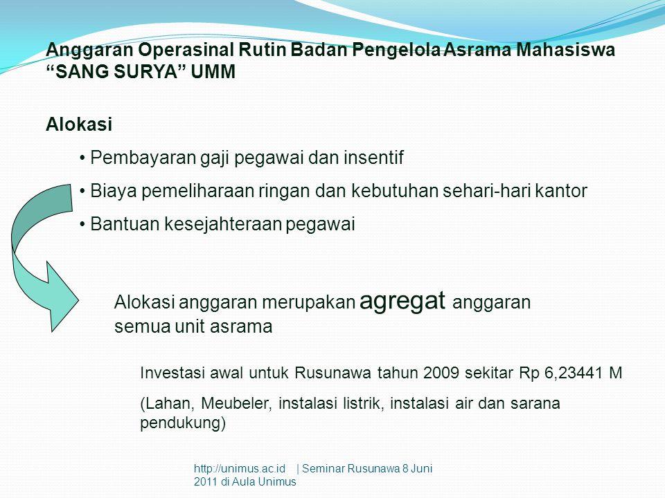 Pembayaran gaji pegawai dan insentif