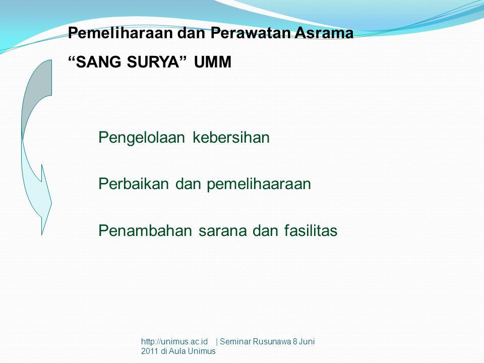 Pemeliharaan dan Perawatan Asrama SANG SURYA UMM