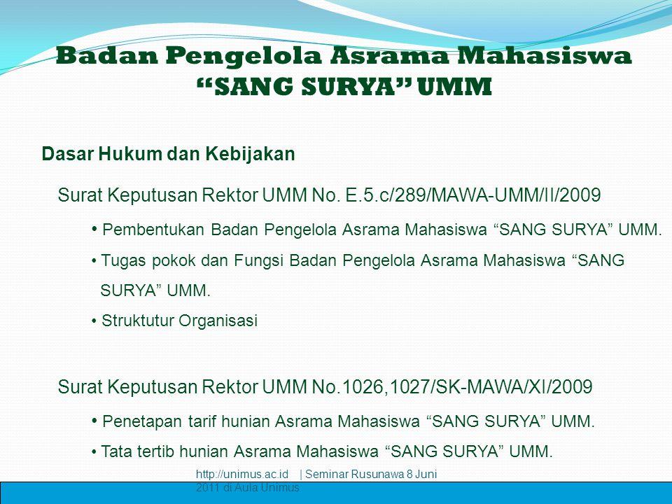 Badan Pengelola Asrama Mahasiswa SANG SURYA UMM