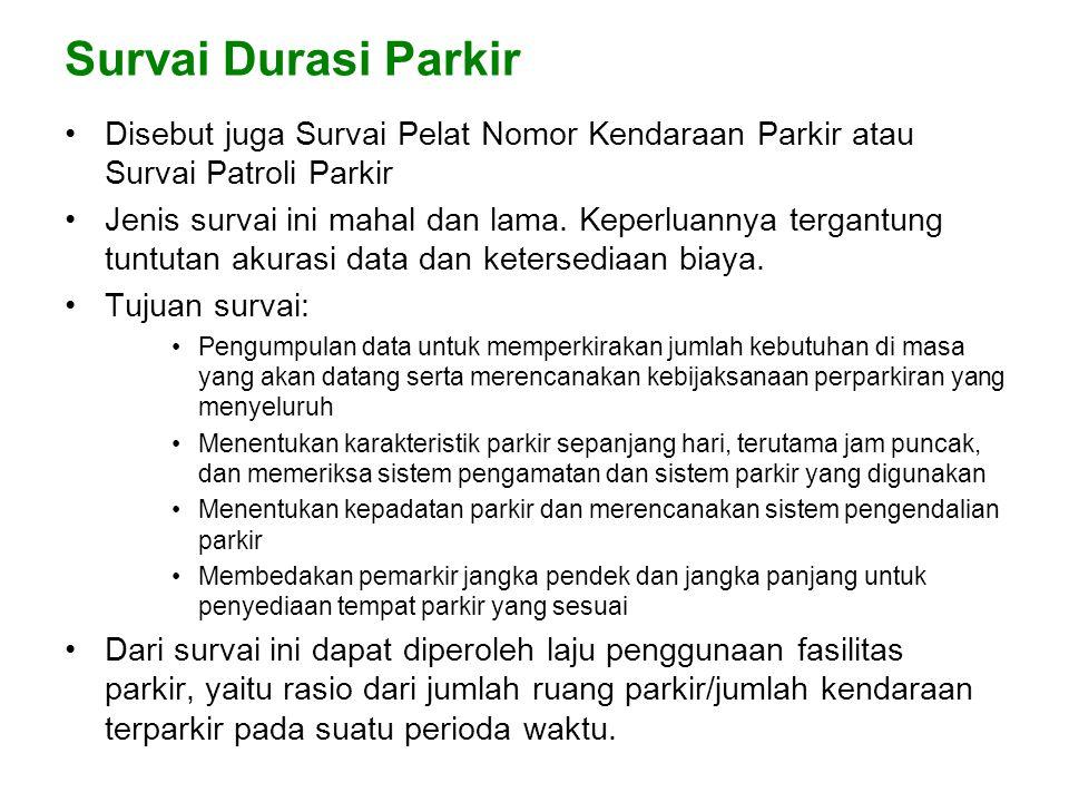 Survai Durasi Parkir Disebut juga Survai Pelat Nomor Kendaraan Parkir atau Survai Patroli Parkir.