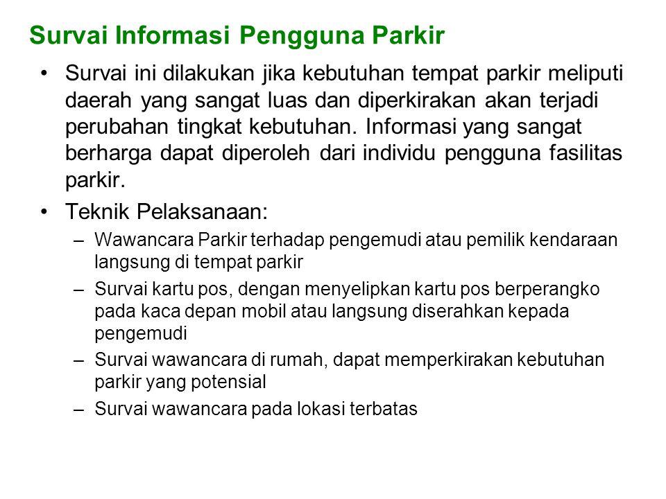 Survai Informasi Pengguna Parkir