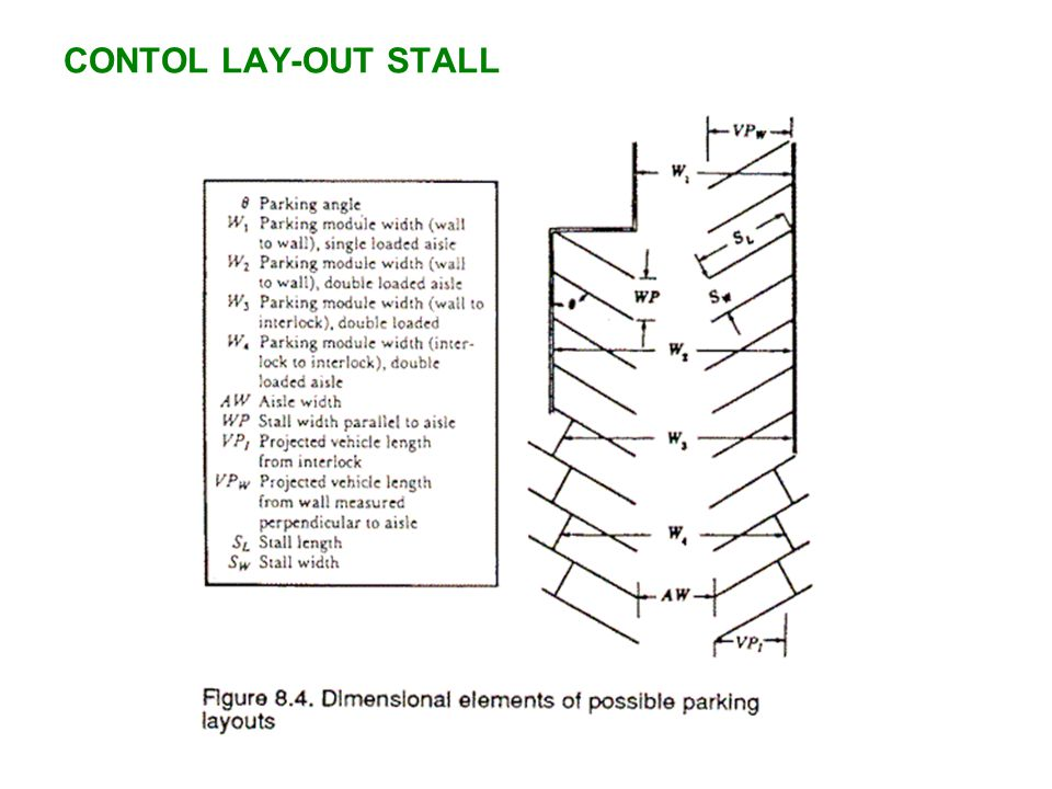 CONTOL LAY-OUT STALL