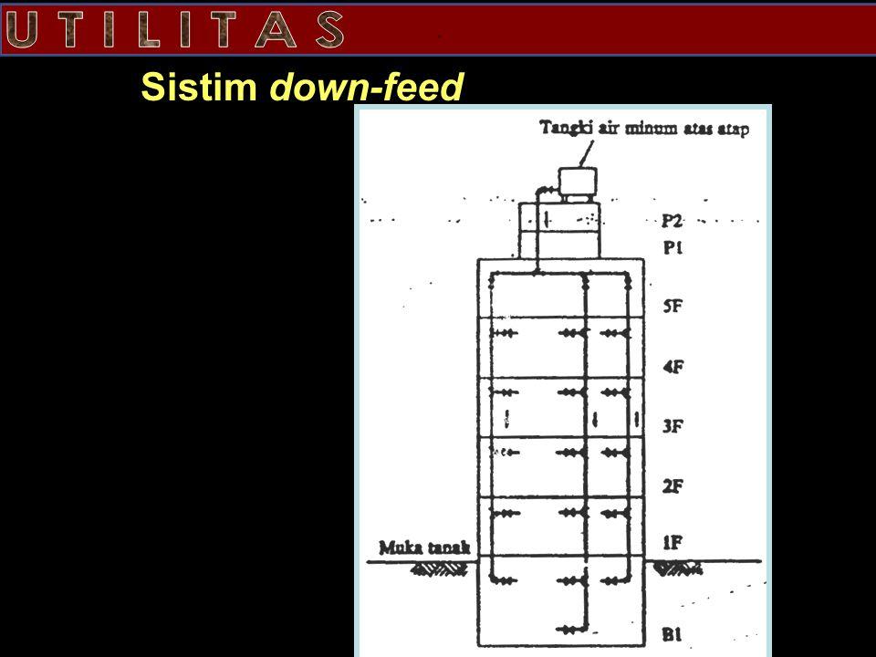 Sistim down-feed