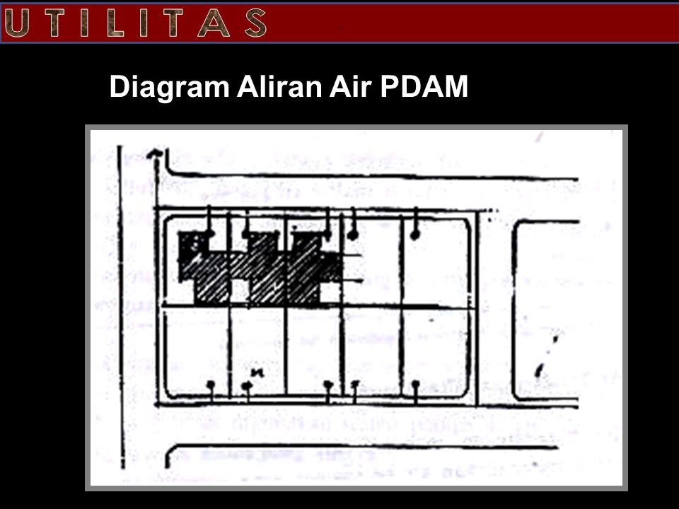 Diagram Aliran Air PDAM