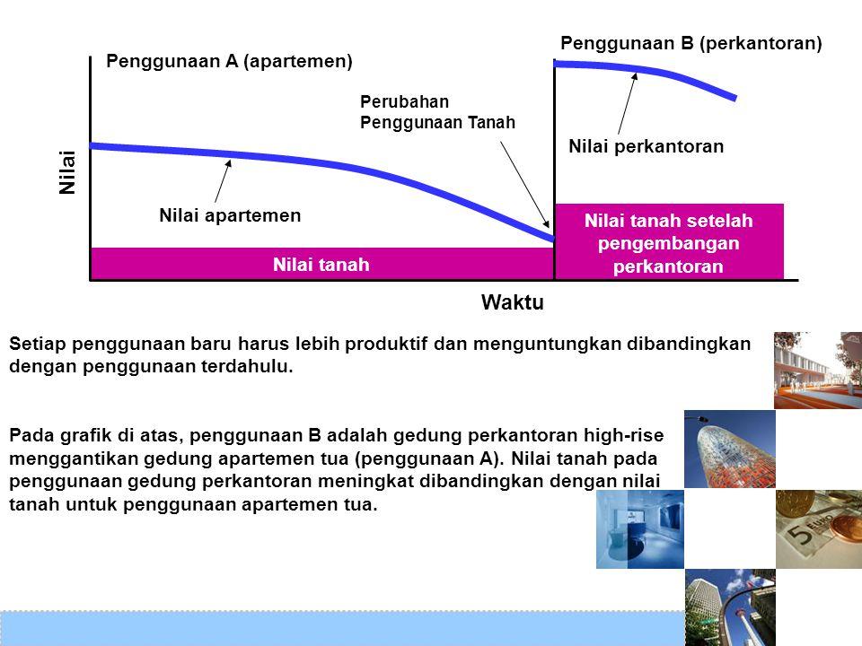 Nilai tanah setelah pengembangan perkantoran