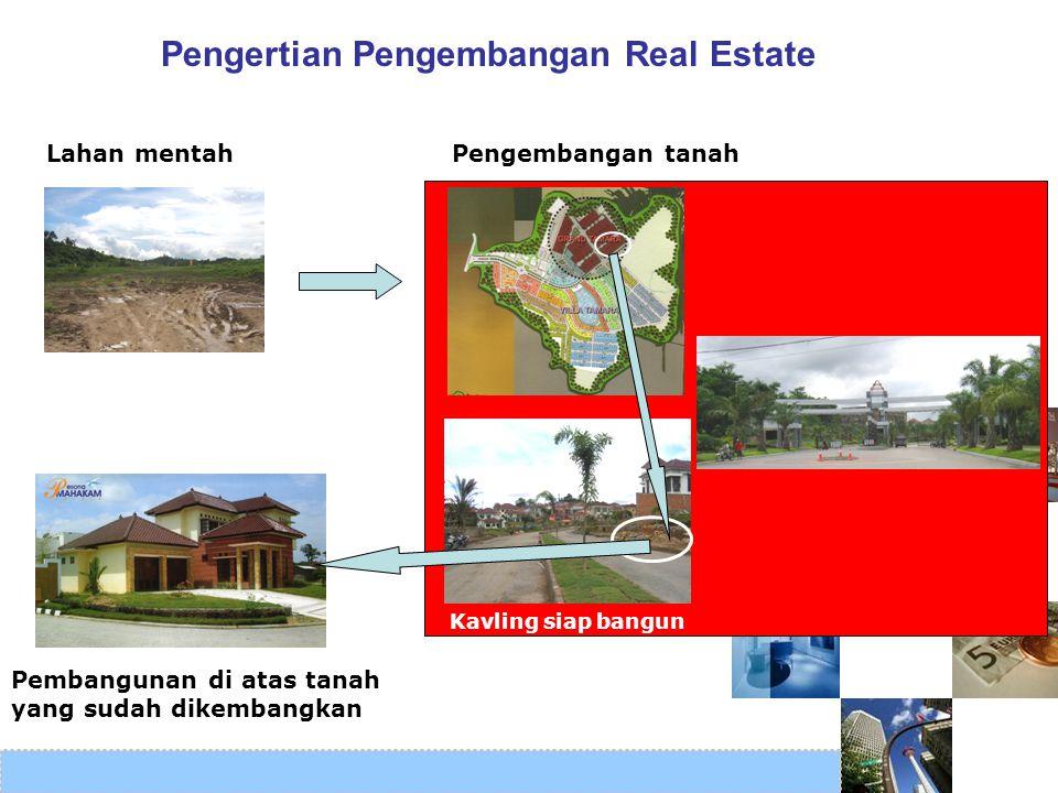 Pengertian Pengembangan Real Estate