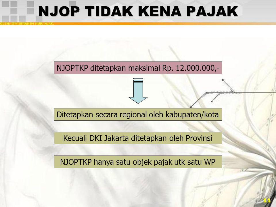 NJOP TIDAK KENA PAJAK NJOPTKP ditetapkan maksimal Rp. 12.000.000,-