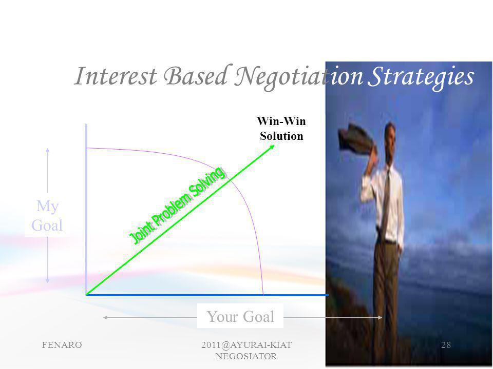 Interest Based Negotiation Strategies