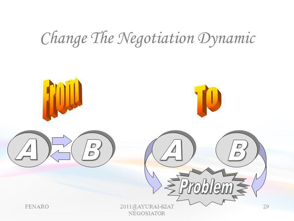 Change The Negotiation Dynamic