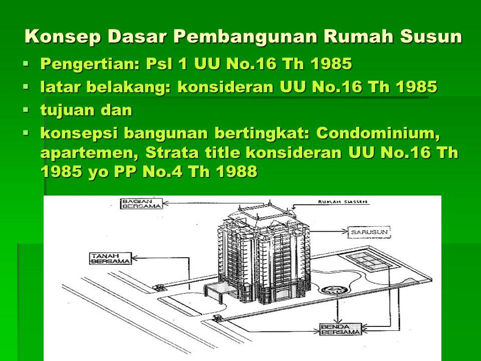 Konsep Dasar Pembangunan Rumah Susun