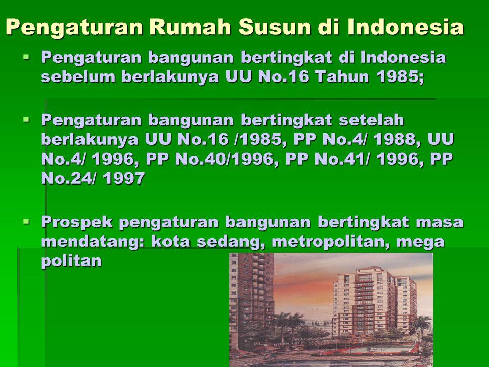 Pengaturan Rumah Susun di Indonesia