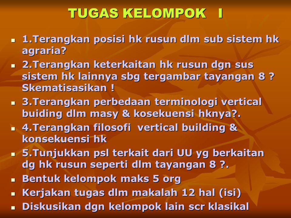 TUGAS KELOMPOK I 1.Terangkan posisi hk rusun dlm sub sistem hk agraria