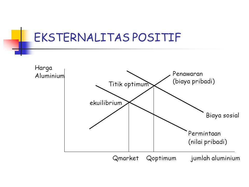 EKSTERNALITAS POSITIF