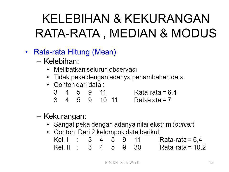 KELEBIHAN & KEKURANGAN RATA-RATA , MEDIAN & MODUS