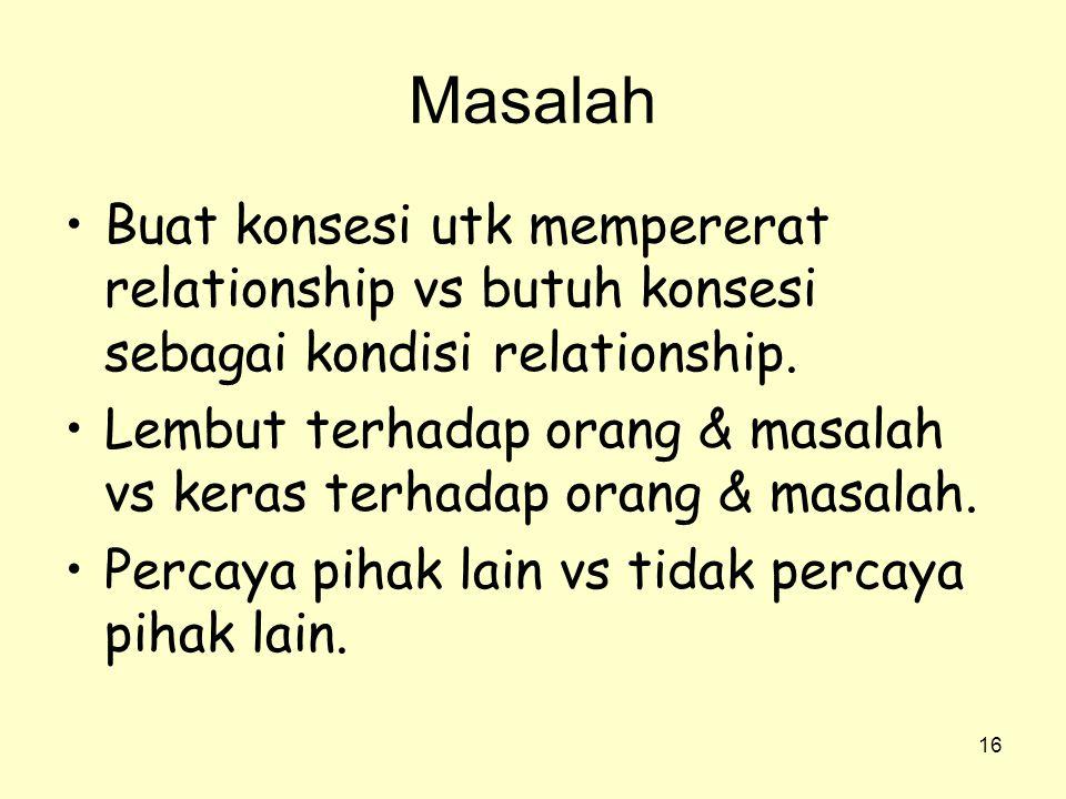 Masalah Buat konsesi utk mempererat relationship vs butuh konsesi sebagai kondisi relationship.